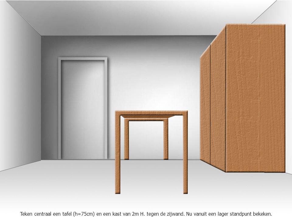 Teken centraal een tafel (h=75cm) en een kast van 2m H.