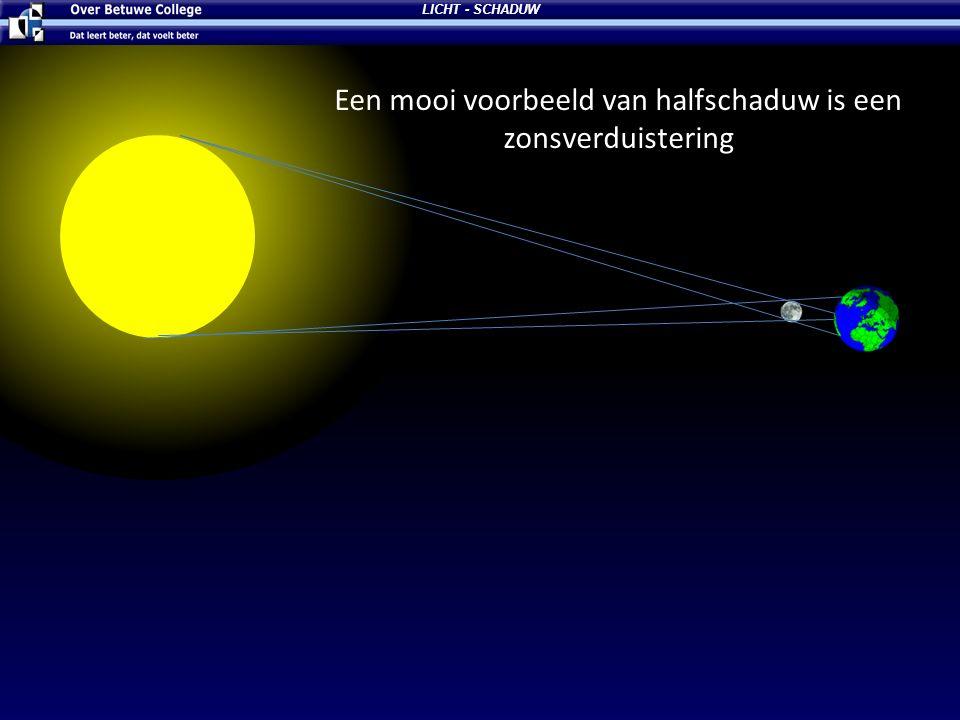 Een mooi voorbeeld van halfschaduw is een zonsverduistering LICHT - SCHADUW
