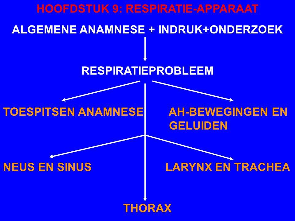 HOOFDSTUK 9: RESPIRATIE-APPARAAT ALGEMENE ANAMNESE + INDRUK+ONDERZOEK RESPIRATIEPROBLEEM TOESPITSEN ANAMNESE AH-BEWEGINGEN EN GELUIDEN NEUS EN SINUS LARYNX EN TRACHEA THORAX