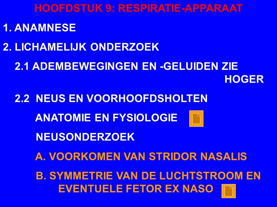 HOOFDSTUK 9: RESPIRATIE-APPARAAT 1.ANAMNESE 2.