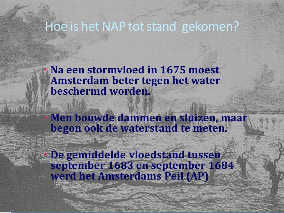 Normaal Amsterdams Peil  Hoe is het NAP ontstaan?  Hoe wordt het NAP opgemeten?  Waarvoor wordt het NAP gebruikt?