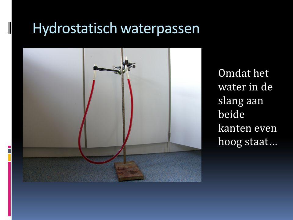 Hoe wordt het NAP gemeten?  Door middel van waterpassen. Dit is het meten van de hoogte ten opzichte van NAP. Dat kan op drie manieren: 1. Hydrostati
