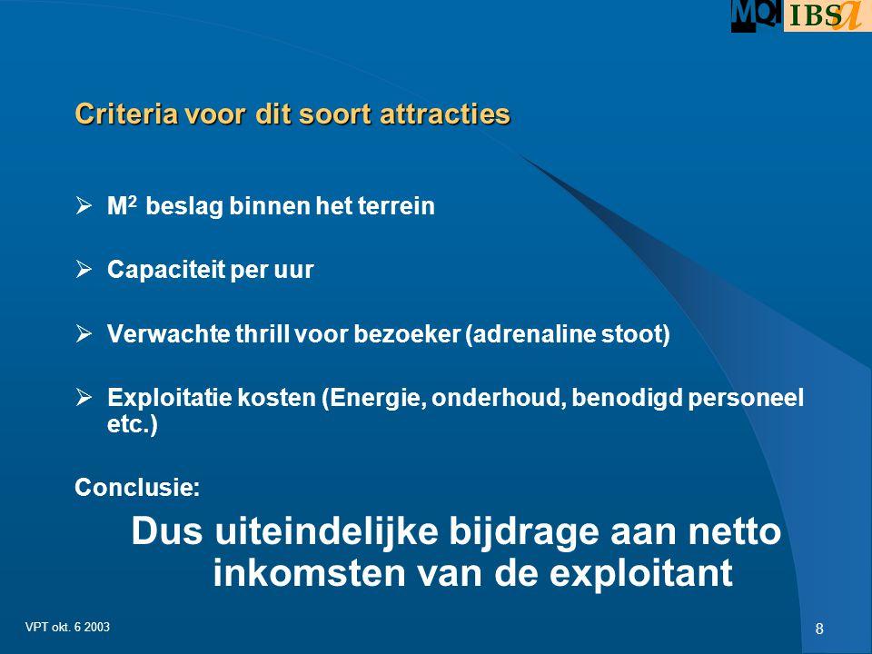 7 VPT okt. 6 2003 Schijn bedriegt  Ja en nee  De klant vindt de schijn noodzakelijk.