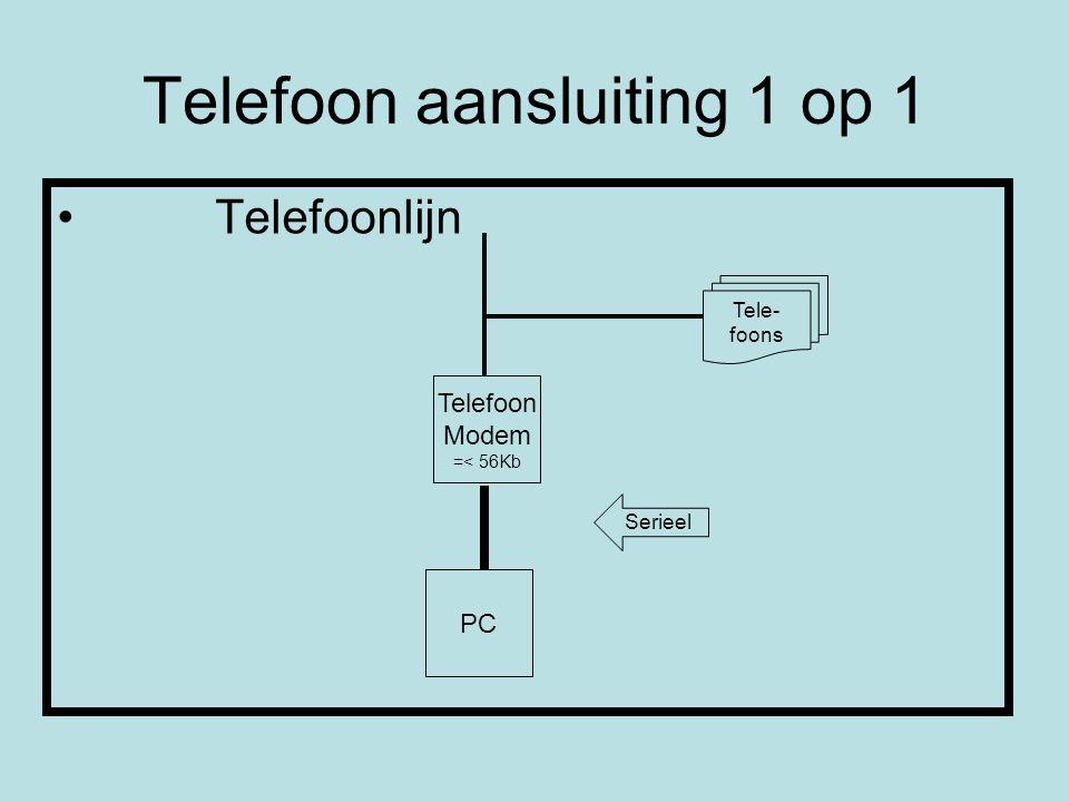 Breedband aansluitingen 1 op 1 KPN CASEMA ADSL Modem PC Kabel Modem PC Splitter Tel.
