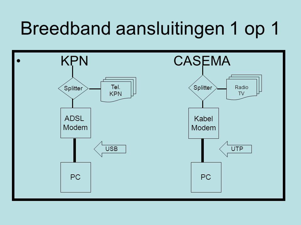 Casema netwerk 1 op X Router/switch PC-1 PC-2 Access Point Modem Note- book printer
