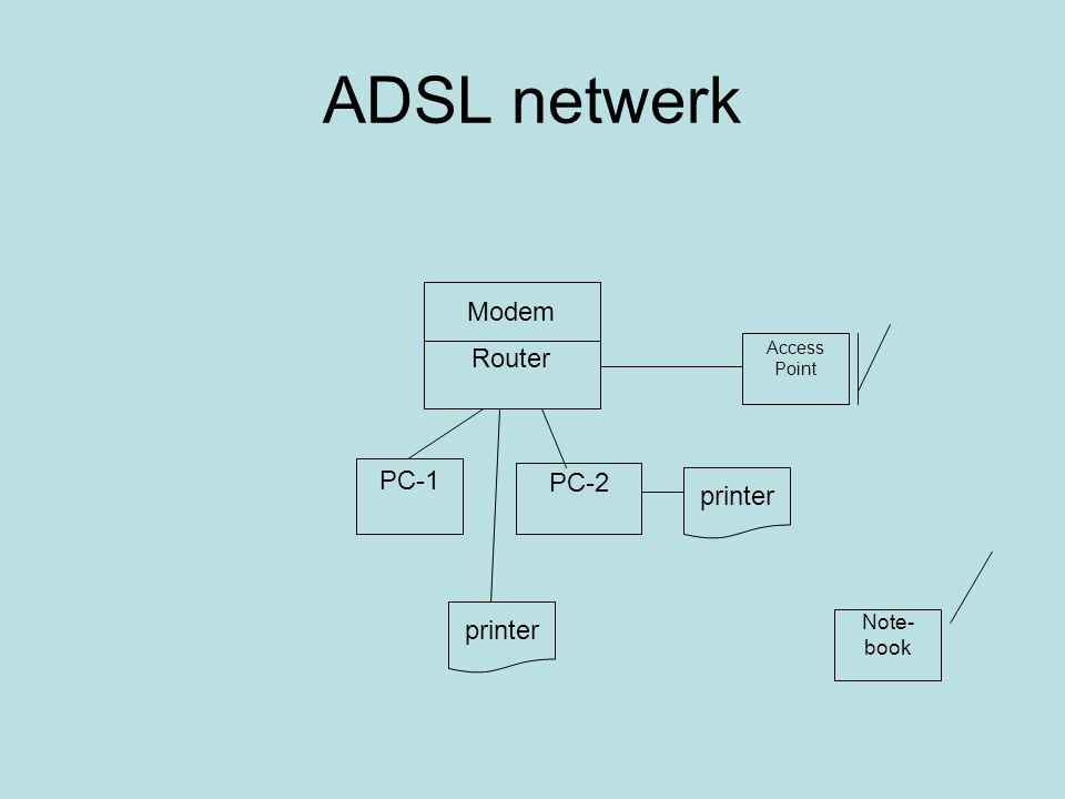 Netwerk bij Kick thuis (Tele2) Router PC-1 PC-2 Access Point Modem printer Printer Switch PDA Res.