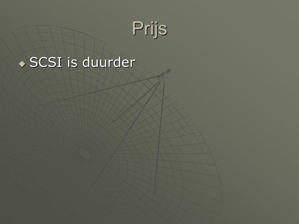 Prijs  SCSI is duurder