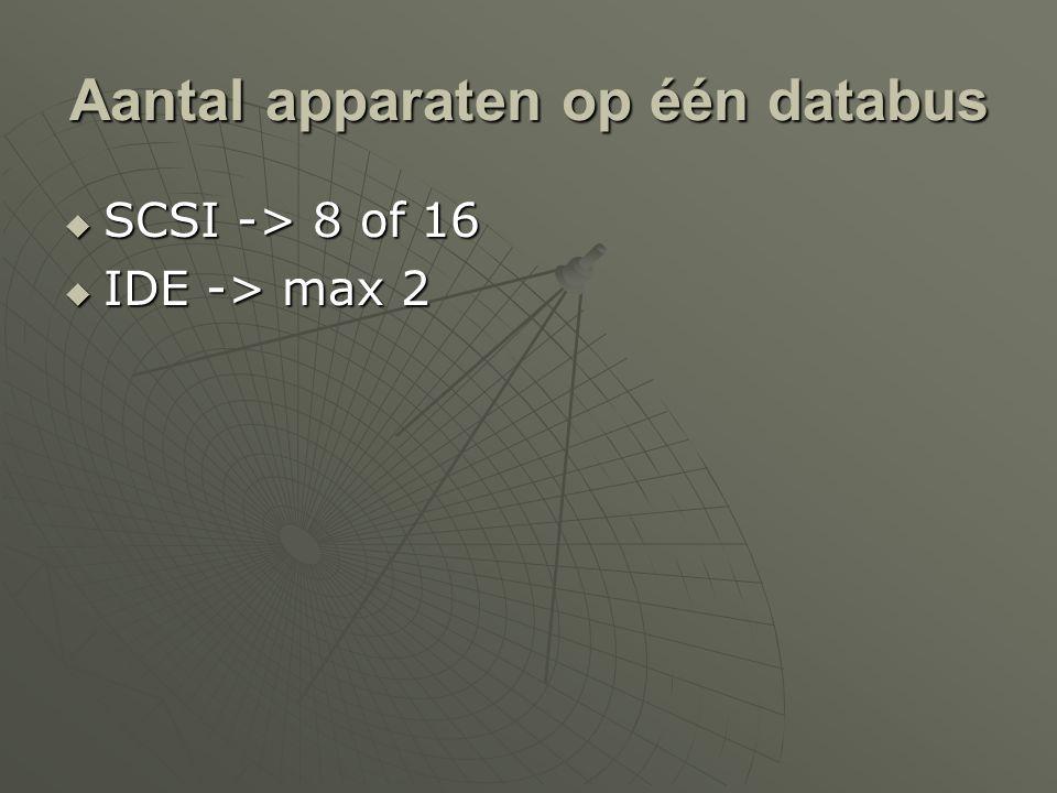 Aantal apparaten op één databus  SCSI -> 8 of 16  IDE -> max 2