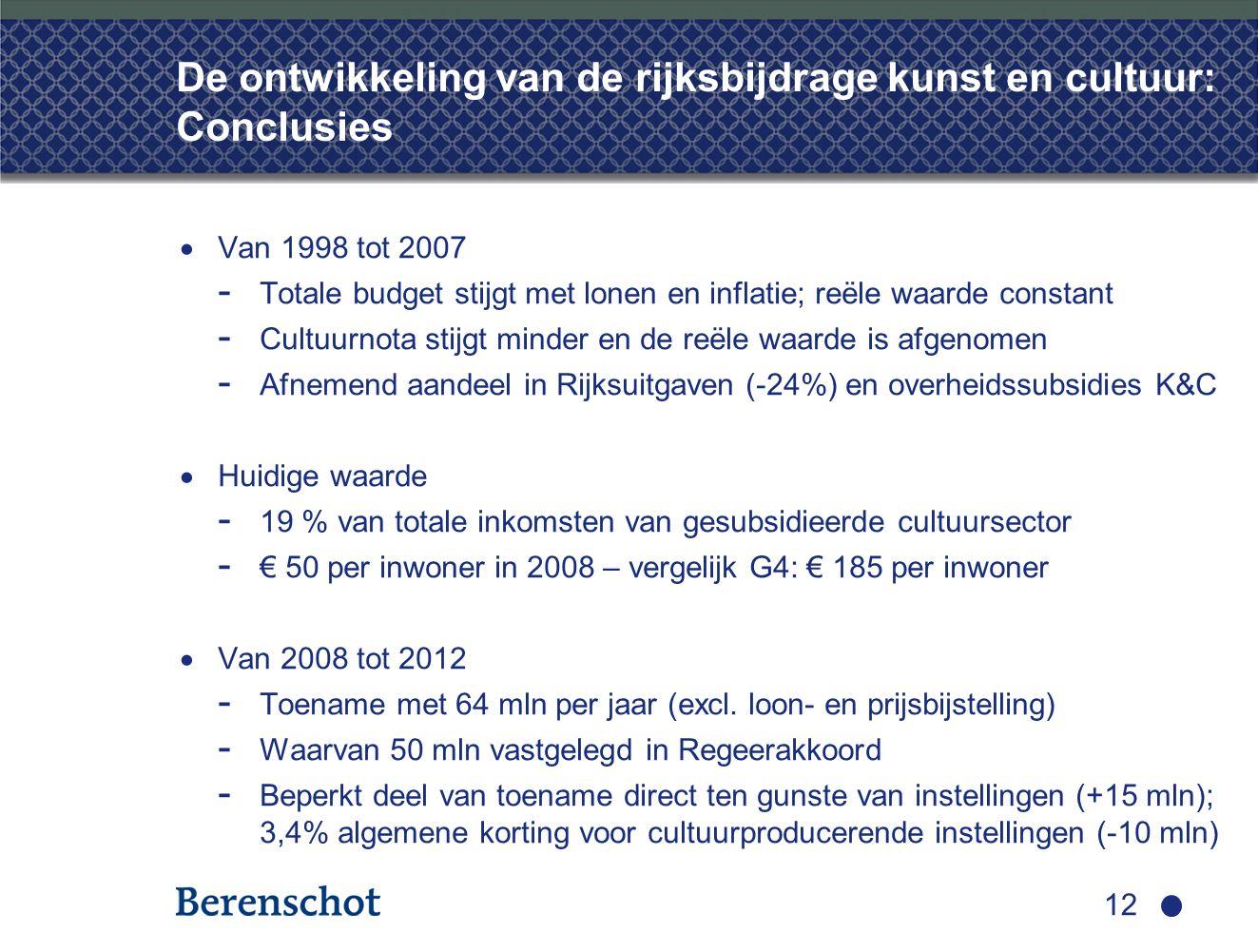 12 De ontwikkeling van de rijksbijdrage kunst en cultuur: Conclusies  Van 1998 tot 2007 - Totale budget stijgt met lonen en inflatie; reële waarde constant - Cultuurnota stijgt minder en de reële waarde is afgenomen - Afnemend aandeel in Rijksuitgaven (-24%) en overheidssubsidies K&C  Huidige waarde - 19 % van totale inkomsten van gesubsidieerde cultuursector - € 50 per inwoner in 2008 – vergelijk G4: € 185 per inwoner  Van 2008 tot 2012 - Toename met 64 mln per jaar (excl.