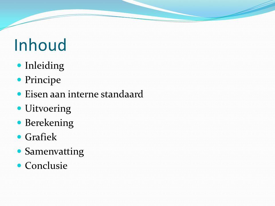 Inhoud Inleiding Principe Eisen aan interne standaard Uitvoering Berekening Grafiek Samenvatting Conclusie