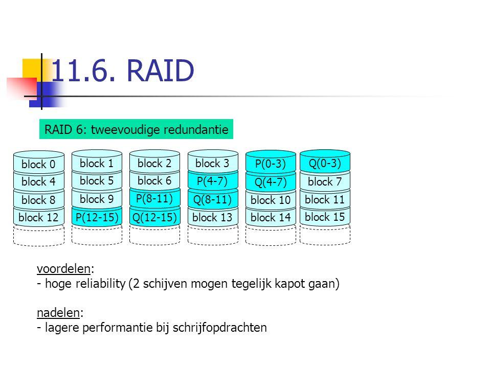 block 13block 12P(12-15)block 14 block 15 Q(12-15) Q(8-11) P(4-7) 11.6.
