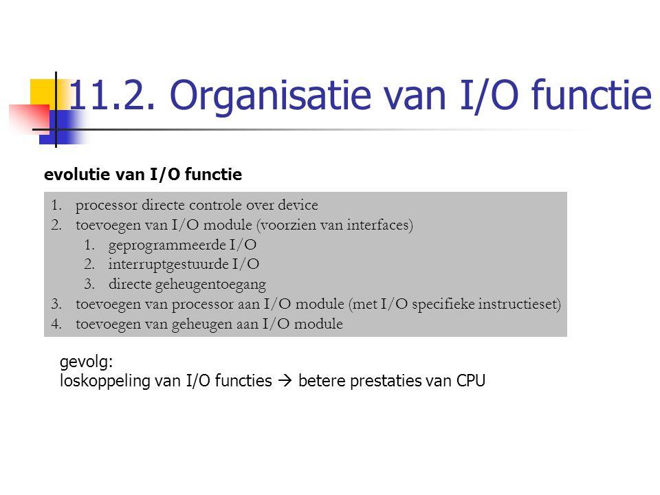 I/O 11.2.