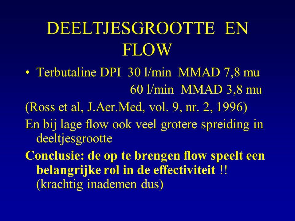 DEELTJESGROOTTE EN FLOW Terbutaline DPI 30 l/min MMAD 7,8 mu 60 l/min MMAD 3,8 mu (Ross et al, J.Aer.Med, vol. 9, nr. 2, 1996) En bij lage flow ook ve