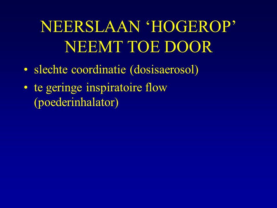 NEERSLAAN 'HOGEROP' NEEMT TOE DOOR slechte coordinatie (dosisaerosol) te geringe inspiratoire flow (poederinhalator)