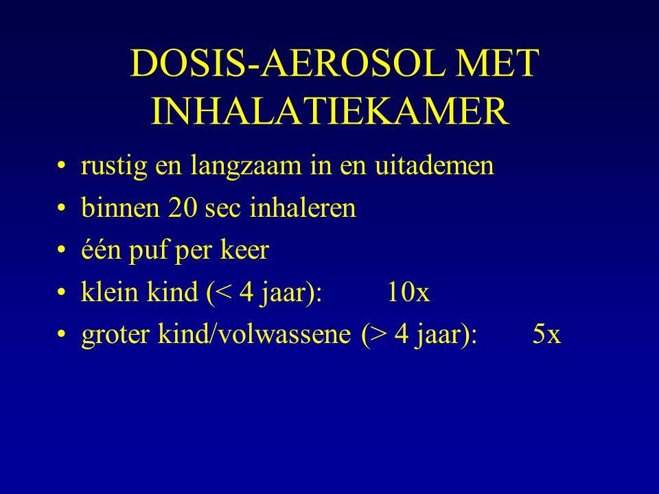 DOSIS-AEROSOL MET INHALATIEKAMER rustig en langzaam in en uitademen binnen 20 sec inhaleren één puf per keer klein kind (< 4 jaar):10x groter kind/vol