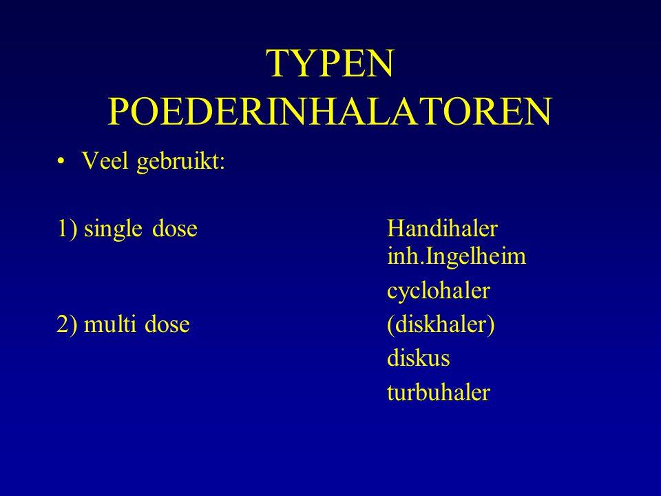 TYPEN POEDERINHALATOREN Veel gebruikt: 1) single doseHandihaler inh.Ingelheim cyclohaler 2) multi dose(diskhaler) diskus turbuhaler