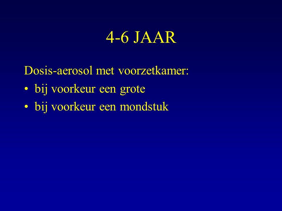 4-6 JAAR Dosis-aerosol met voorzetkamer: bij voorkeur een grote bij voorkeur een mondstuk