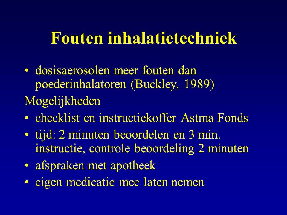 Fouten inhalatietechniek dosisaerosolen meer fouten dan poederinhalatoren (Buckley, 1989) Mogelijkheden checklist en instructiekoffer Astma Fonds tijd