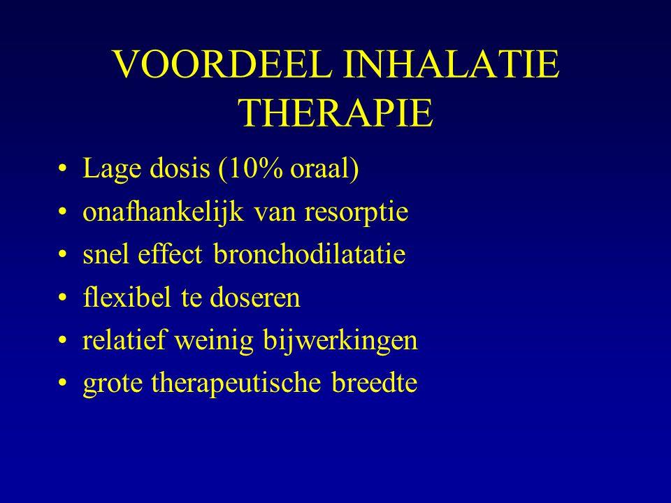 VOORDEEL INHALATIE THERAPIE Lage dosis (10% oraal) onafhankelijk van resorptie snel effect bronchodilatatie flexibel te doseren relatief weinig bijwer