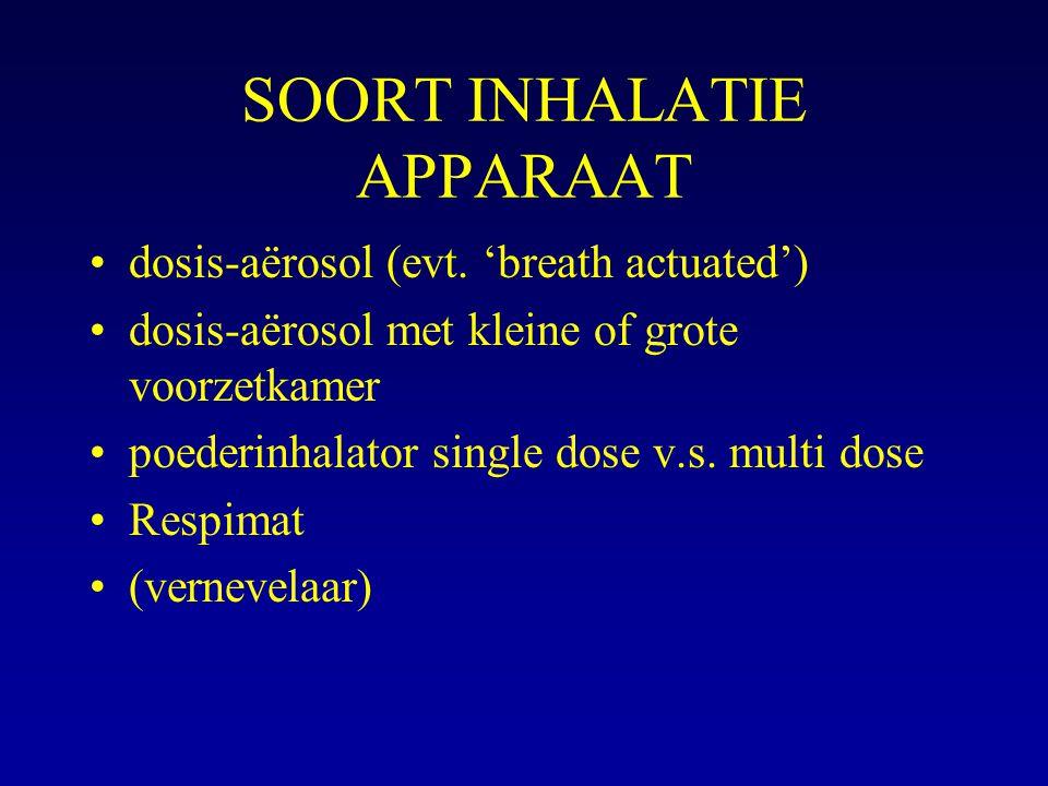 SOORT INHALATIE APPARAAT dosis-aërosol (evt. 'breath actuated') dosis-aërosol met kleine of grote voorzetkamer poederinhalator single dose v.s. multi