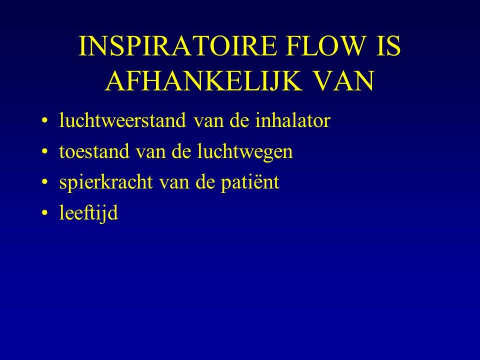 INSPIRATOIRE FLOW IS AFHANKELIJK VAN luchtweerstand van de inhalator toestand van de luchtwegen spierkracht van de patiënt leeftijd