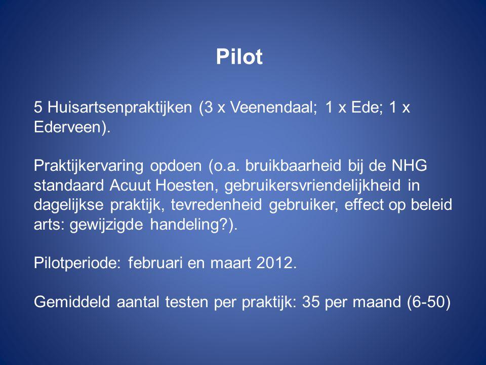 Pilot 5 Huisartsenpraktijken (3 x Veenendaal; 1 x Ede; 1 x Ederveen). Praktijkervaring opdoen (o.a. bruikbaarheid bij de NHG standaard Acuut Hoesten,