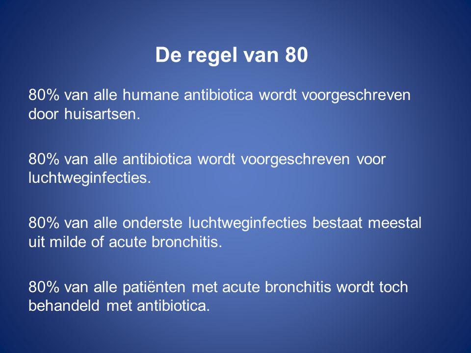 De regel van 80 80% van alle humane antibiotica wordt voorgeschreven door huisartsen. 80% van alle antibiotica wordt voorgeschreven voor luchtweginfec