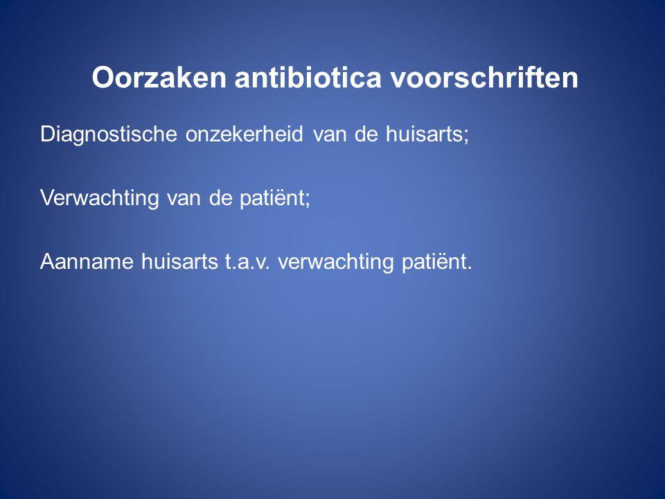 Oorzaken antibiotica voorschriften Diagnostische onzekerheid van de huisarts; Verwachting van de patiënt; Aanname huisarts t.a.v. verwachting patiënt.