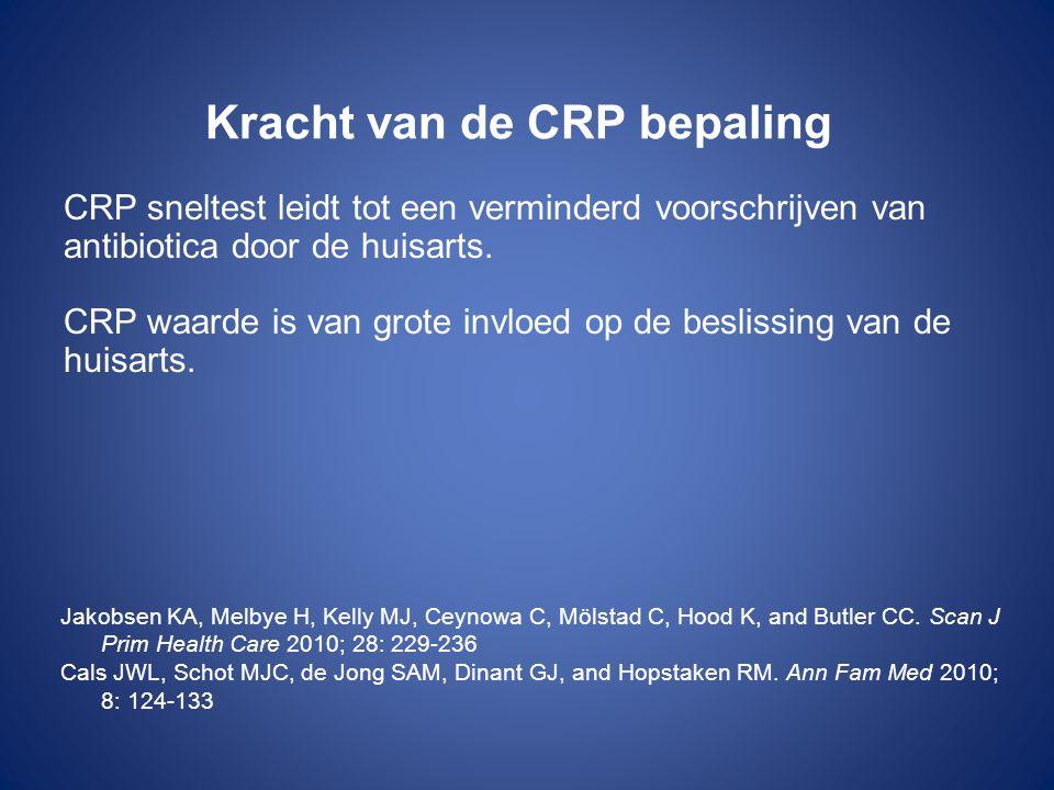 Kracht van de CRP bepaling CRP sneltest leidt tot een verminderd voorschrijven van antibiotica door de huisarts. CRP waarde is van grote invloed op de