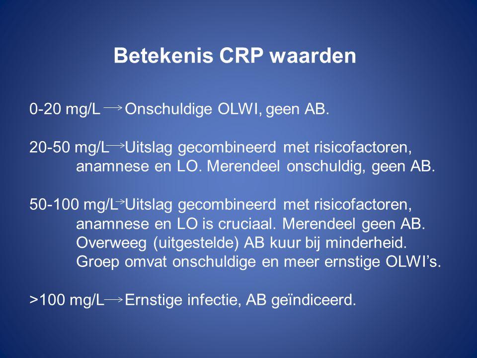 Betekenis CRP waarden 0-20 mg/LOnschuldige OLWI, geen AB. 20-50 mg/L Uitslag gecombineerd met risicofactoren, anamnese en LO. Merendeel onschuldig, ge