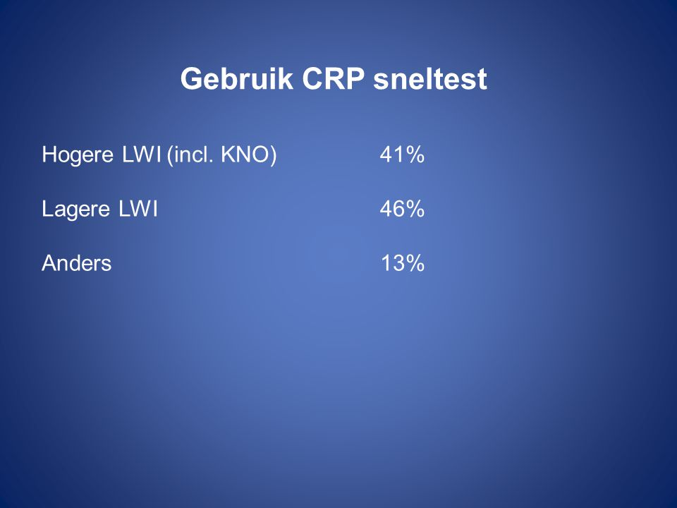 Gebruik CRP sneltest Hogere LWI (incl. KNO)41% Lagere LWI 46% Anders13%