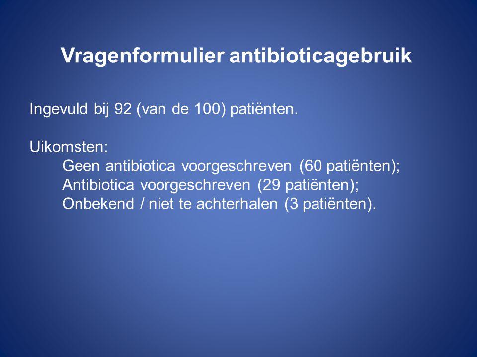 Vragenformulier antibioticagebruik Ingevuld bij 92 (van de 100) patiënten. Uikomsten: Geen antibiotica voorgeschreven (60 patiënten); Antibiotica voor