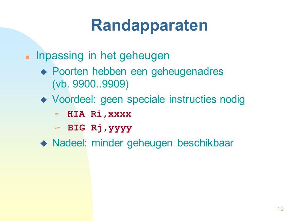 10 Randapparaten Inpassing in het geheugen  Poorten hebben een geheugenadres (vb. 9900..9909)  Voordeel: geen speciale instructies nodig  HIA Ri,xx