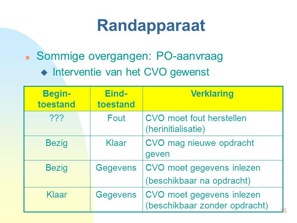 15 Randapparaat Sommige overgangen: PO-aanvraag  Interventie van het CVO gewenst CVO moet gegevens inlezen (beschikbaar zonder opdracht) GegevensKlaa