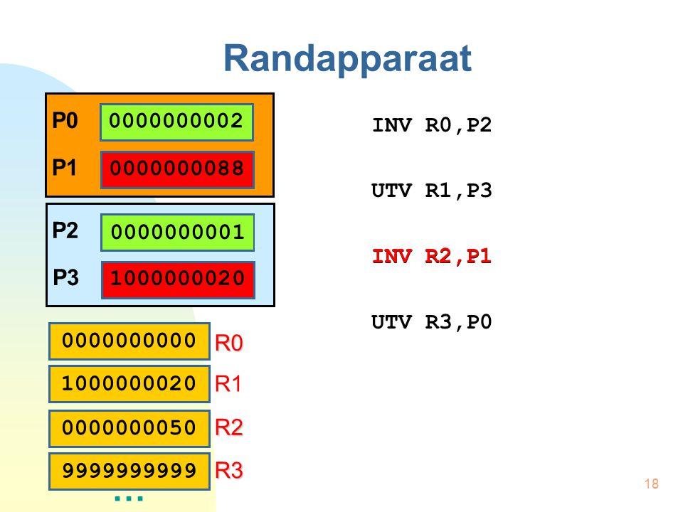 18 Randapparaat INV R0,P2 UTV R1,P3 INV R2,P1 UTV R3,P0 0000000002 P0 0000000088 P1 0000000000 0000000050 1000000020 … R0 R1 R2R2R2R2 9999999999 R3R3R