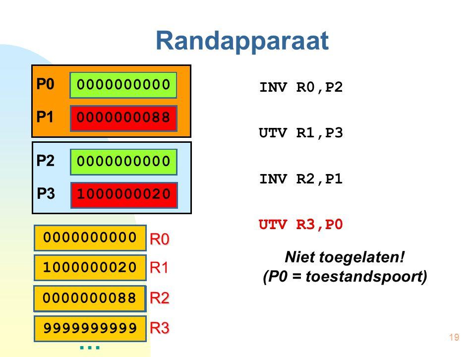 19 Randapparaat INV R0,P2 UTV R1,P3 INV R2,P1 UTV R3,P0 0000000002 P0 0000000088 P1 0000000000 0000000050 1000000020 … R0 R1 R2R2R2R2 9999999999 R3R3R