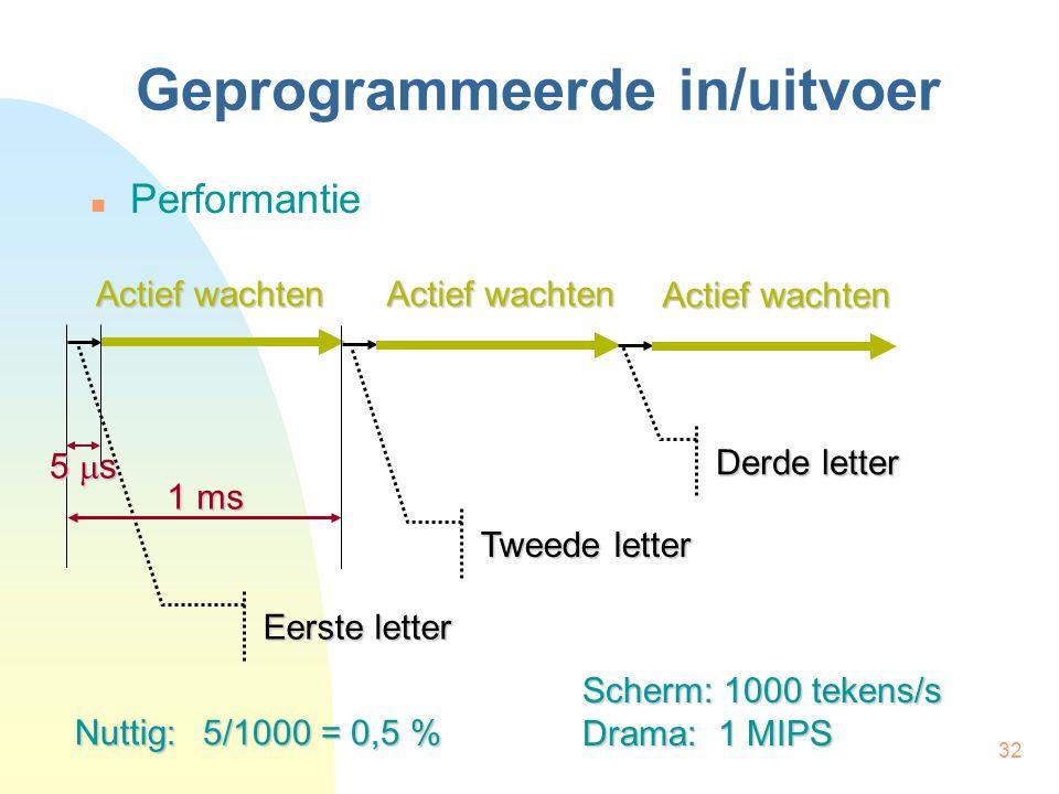 32 Geprogrammeerde in/uitvoer Performantie Actief wachten Eerste letter Tweede letter Actief wachten Derde letter Scherm: 1000 tekens/s Drama: 1 MIPS
