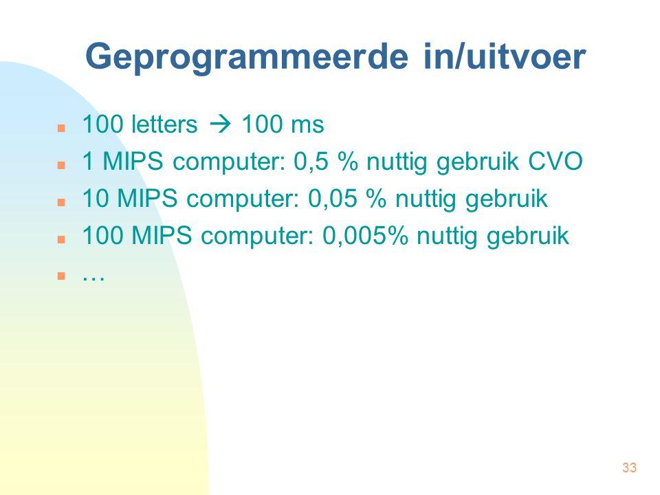 33 Geprogrammeerde in/uitvoer 100 letters  100 ms 1 MIPS computer: 0,5 % nuttig gebruik CVO 10 MIPS computer: 0,05 % nuttig gebruik 100 MIPS computer