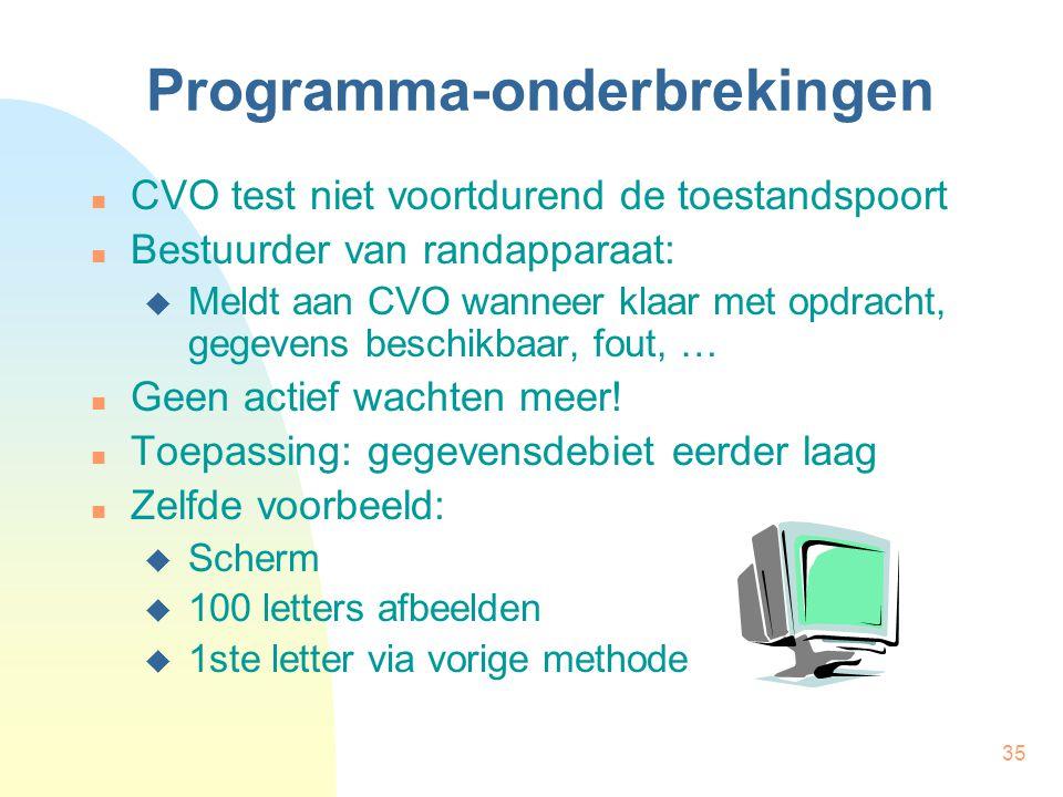 35 Programma-onderbrekingen CVO test niet voortdurend de toestandspoort Bestuurder van randapparaat:  Meldt aan CVO wanneer klaar met opdracht, gegev