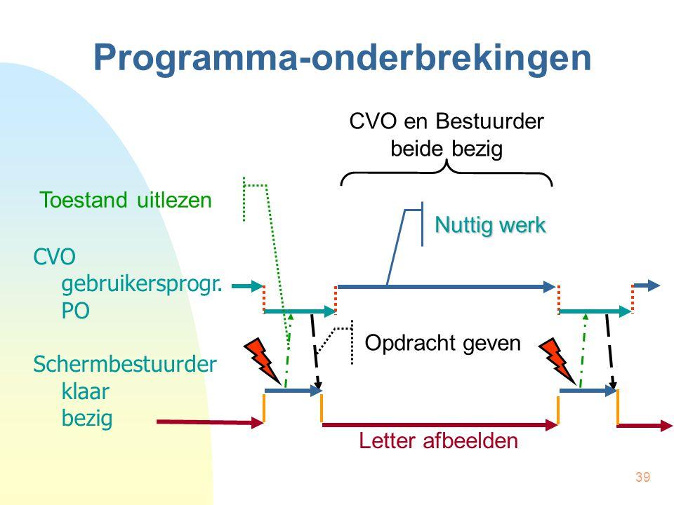 39 Programma-onderbrekingen CVO gebruikersprogr. PO Schermbestuurder klaar bezig Opdracht geven Nuttig werk Toestand uitlezen Letter afbeelden CVO en