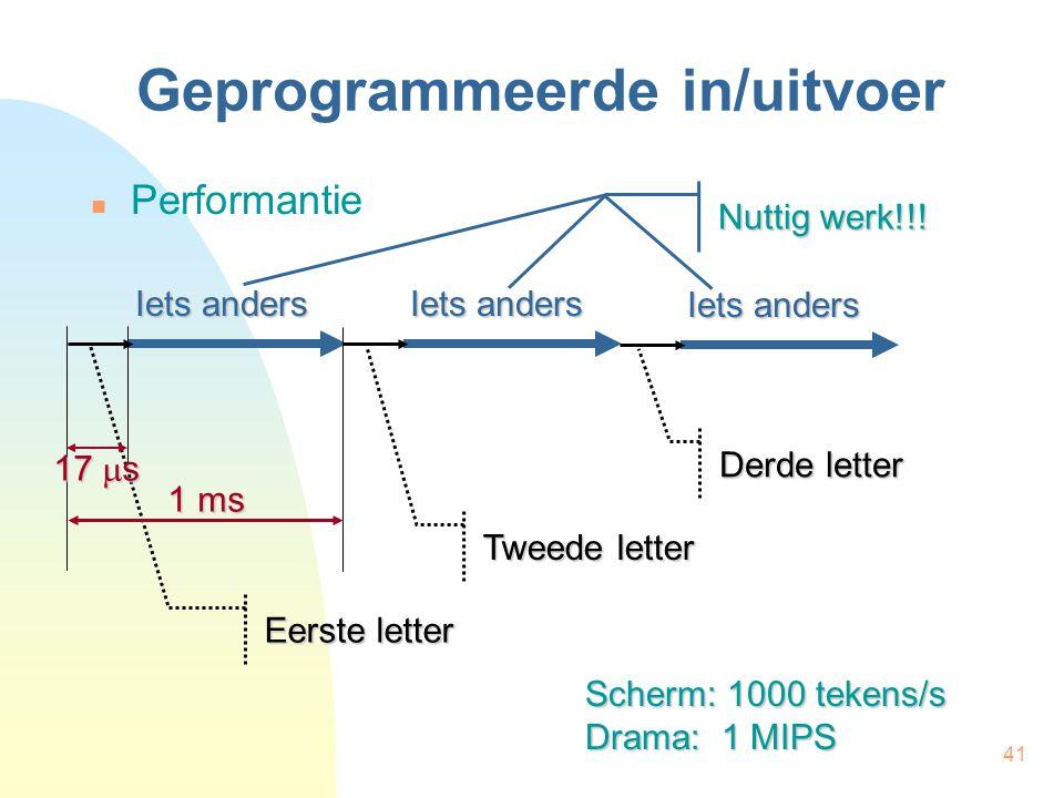 41 Geprogrammeerde in/uitvoer Performantie Iets anders Eerste letter Tweede letter Derde letter Scherm: 1000 tekens/s Drama: 1 MIPS 1 ms 17  s Iets a