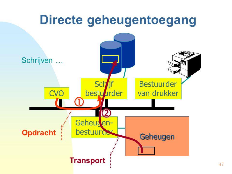 47 Directe geheugentoegang CVO Schijf bestuurder Bestuurder van drukker Geheugen Geheugen- bestuurder Schrijven … Opdracht  Transport