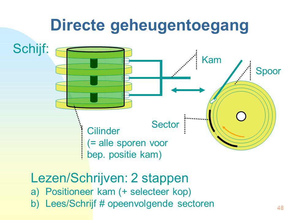 48 Directe geheugentoegang Kam Spoor Sector Cilinder (= alle sporen voor bep. positie kam) Lezen/Schrijven: 2 stappen a)Positioneer kam (+ selecteer k
