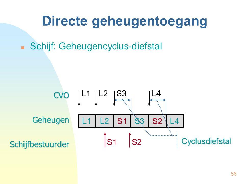 56 Directe geheugentoegang Schijf: Geheugencyclus-diefstal CVO CVO GeheugenSchijfbestuurder L1L2 L1L2 S1 S3 S2 L4 Cyclusdiefstal