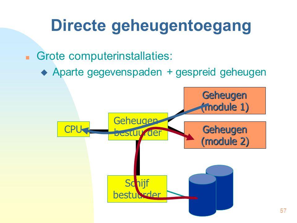57 Directe geheugentoegang Grote computerinstallaties:  Aparte gegevenspaden + gespreid geheugen CPU Schijf bestuurder Geheugen (module 1) Geheugen-