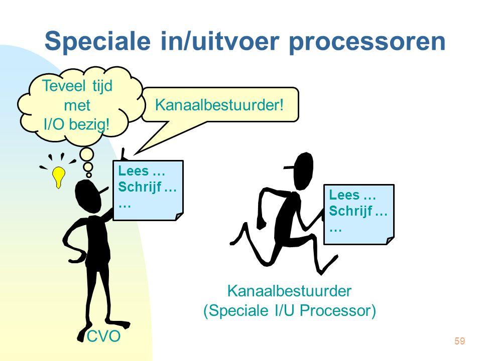 59 Kanaalbestuurder! Speciale in/uitvoer processoren Lees … Schrijf … … CVO Kanaalbestuurder (Speciale I/U Processor) Teveel tijd met I/O bezig! Lees