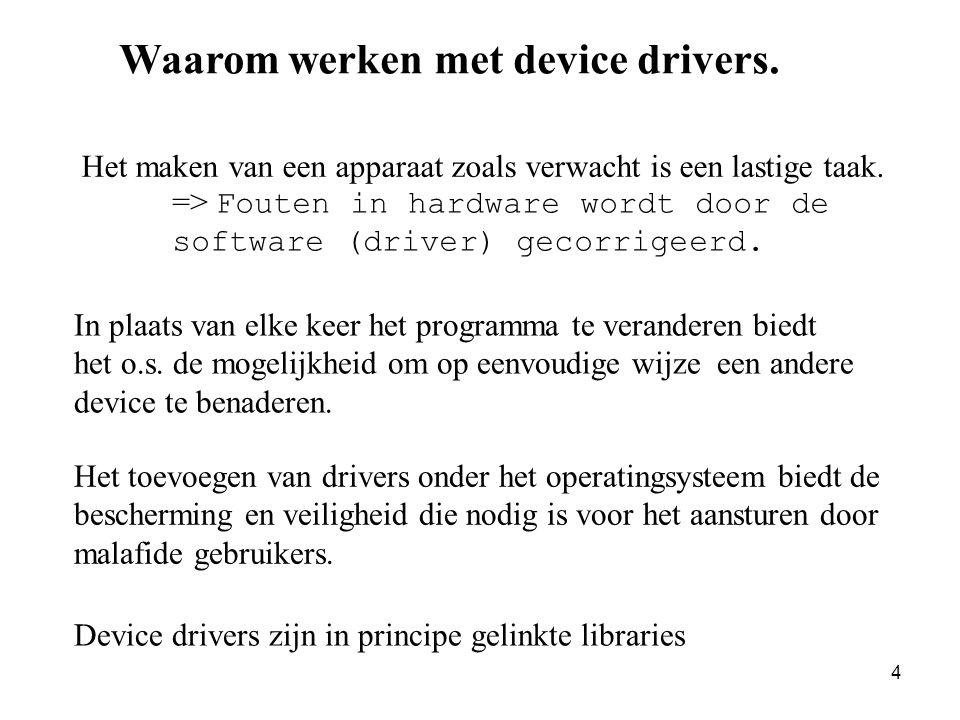 55 Interfacing device drivers B: met een standaard interface A: zonder een standaard interface