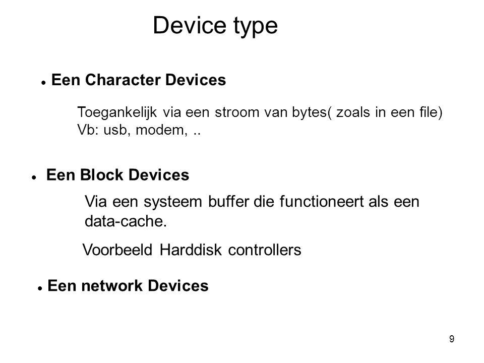 10 User programma & Kernel Interface