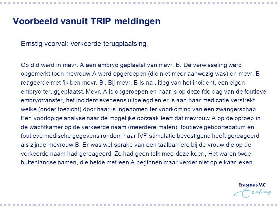 Voorbeeld vanuit TRIP meldingen  Ernstig voorval: verkeerde terugplaatsing,  Op d.d werd in mevr.