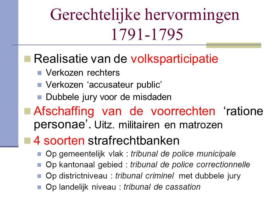 Gerechtelijke hervormingen 1791-1795 Realisatie van de volksparticipatie Verkozen rechters Verkozen 'accusateur public' Dubbele jury voor de misdaden